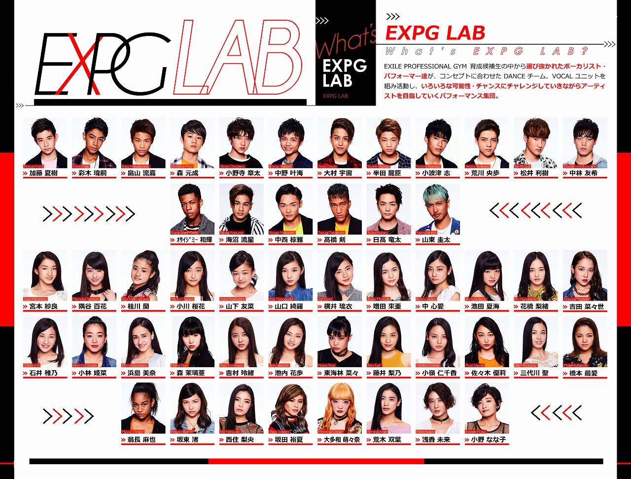 EXPG LAB - ニュース - お知らせ...